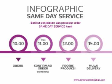 News: SAME DAY SERVICE